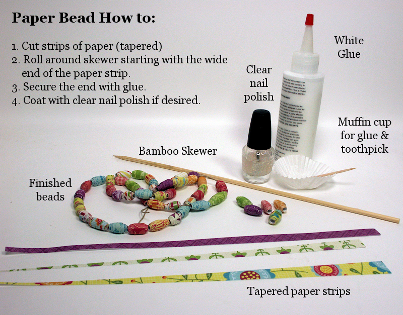 tutorial easy paper beads the frugal crafter blog. Black Bedroom Furniture Sets. Home Design Ideas