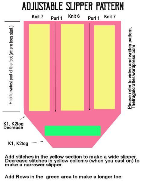 adjustable_slipper_diagram
